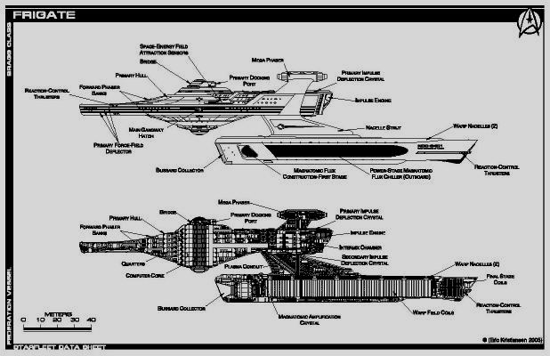 jackill starfleet heavy cruiser enterprise 1701. Black Bedroom Furniture Sets. Home Design Ideas